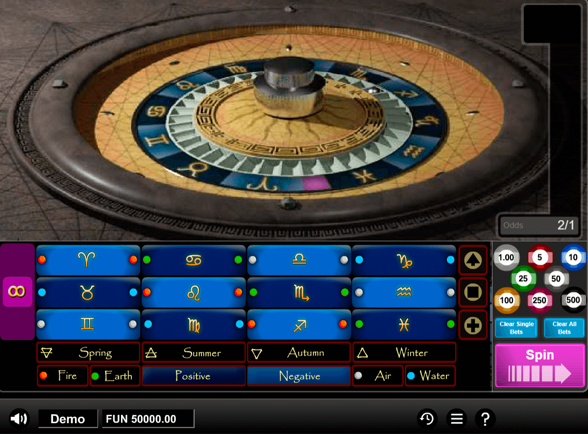 astro roulette gaming