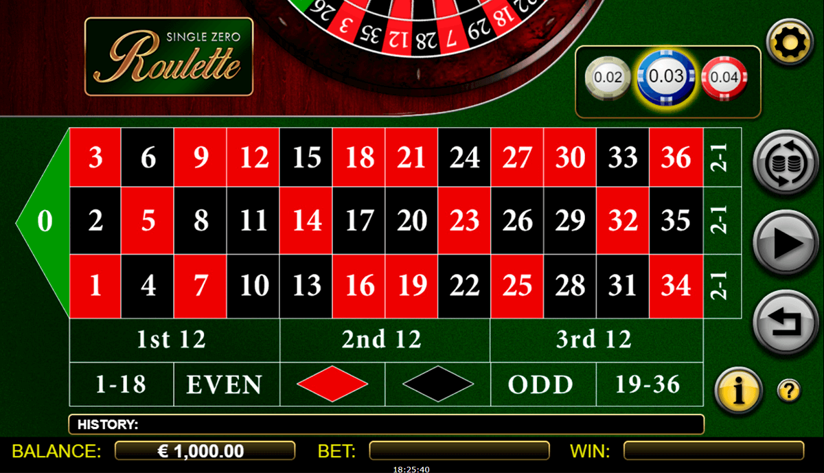 single zero roulette netgen gaming